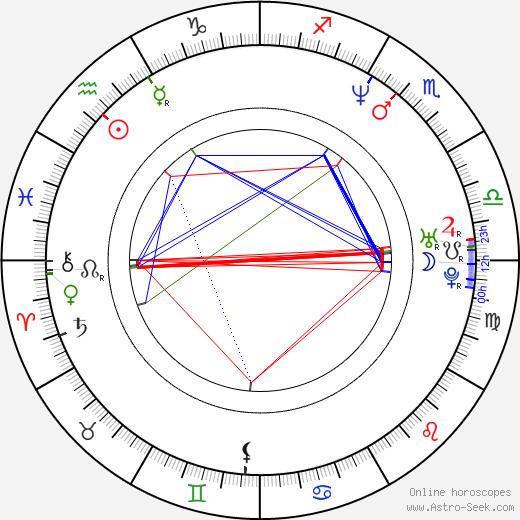 Masaharu Fukuyama birth chart, Masaharu Fukuyama astro natal horoscope, astrology