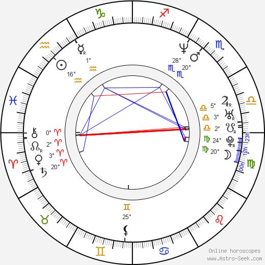 Michael Sheen birth chart, biography, wikipedia 2019, 2020