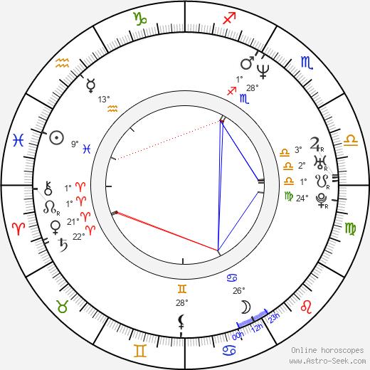 Murray Gold birth chart, biography, wikipedia 2019, 2020
