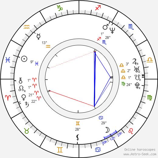 Patrick Monahan birth chart, biography, wikipedia 2020, 2021