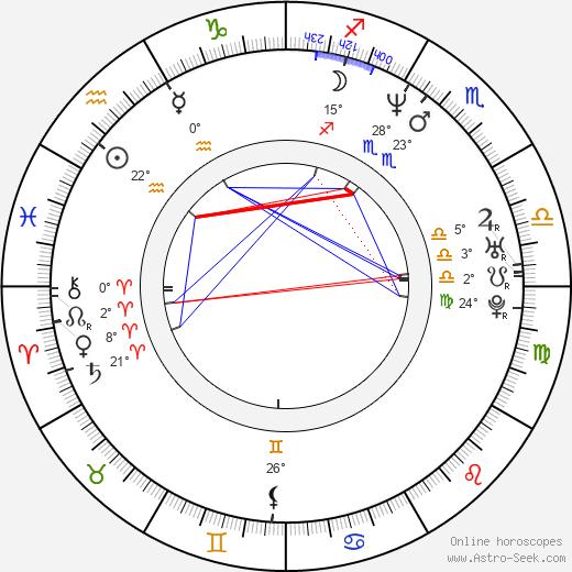 Sean Galuszka birth chart, biography, wikipedia 2018, 2019