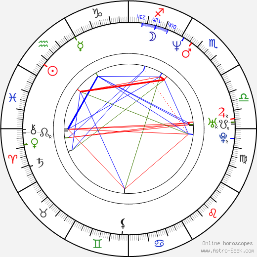 Sean Galuszka astro natal birth chart, Sean Galuszka horoscope, astrology