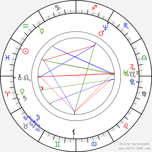 Thomas Jane astro natal birth chart, Thomas Jane horoscope, astrology
