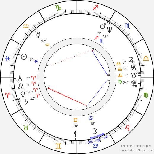 Vanessa Dorman birth chart, biography, wikipedia 2019, 2020