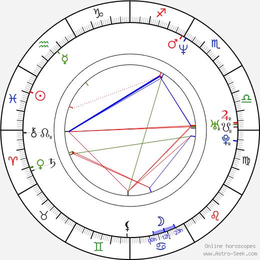 Vanessa Dorman astro natal birth chart, Vanessa Dorman horoscope, astrology