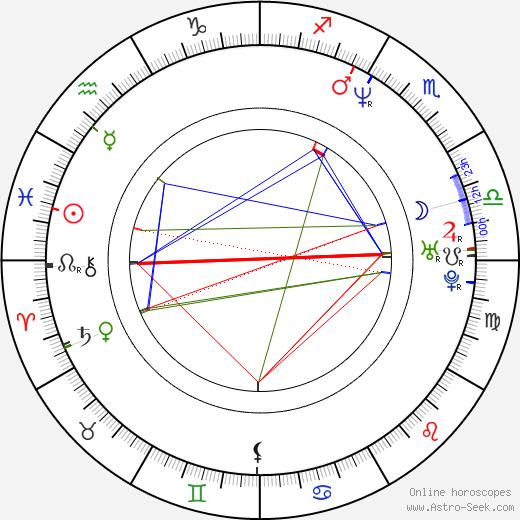 Андреа Элсон Andrea Elson день рождения гороскоп, Andrea Elson Натальная карта онлайн
