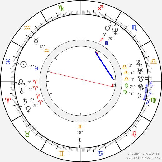 Andrea Montenegro birth chart, biography, wikipedia 2020, 2021