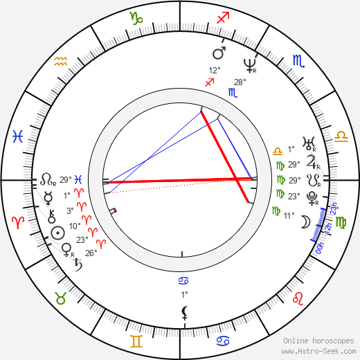 Annika Ljungberg birth chart, biography, wikipedia 2020, 2021