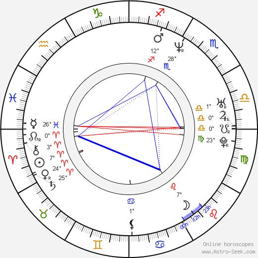 Brett Ratner birth chart, biography, wikipedia 2018, 2019
