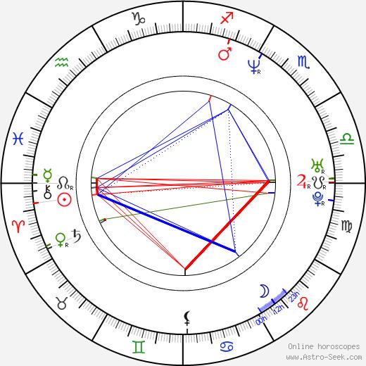 Brett Ratner astro natal birth chart, Brett Ratner horoscope, astrology