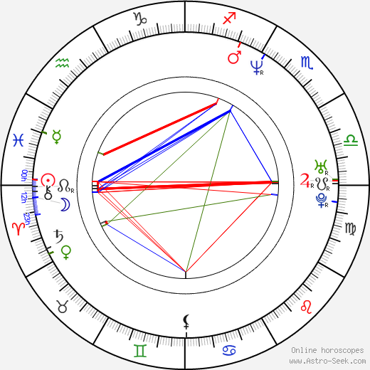 Dean Cochran astro natal birth chart, Dean Cochran horoscope, astrology