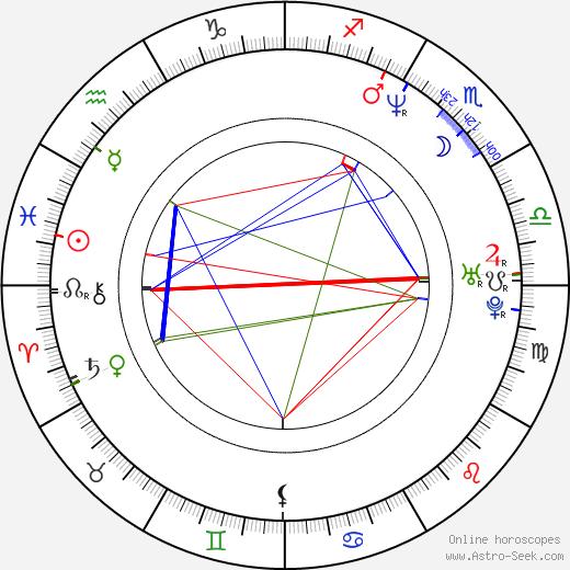 Jens-Peter Nünemann birth chart, Jens-Peter Nünemann astro natal horoscope, astrology