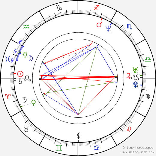 Judah Friedlander astro natal birth chart, Judah Friedlander horoscope, astrology
