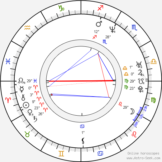 Karim Bourara birth chart, biography, wikipedia 2019, 2020