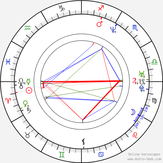 Karim Bourara день рождения гороскоп, Karim Bourara Натальная карта онлайн