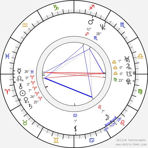 Leigh Zimmerman birth chart, biography, wikipedia 2020, 2021