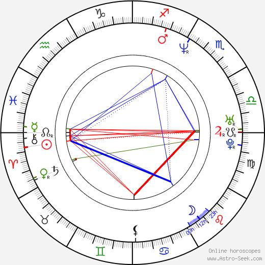 Leigh Zimmerman birth chart, Leigh Zimmerman astro natal horoscope, astrology