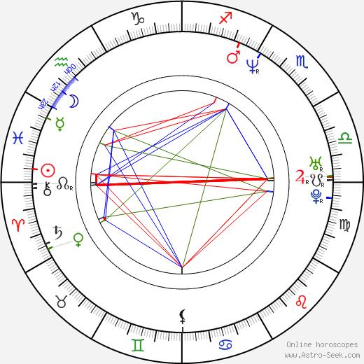 Lisa Langlois день рождения гороскоп, Lisa Langlois Натальная карта онлайн