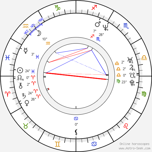 Lisset Barcellos birth chart, biography, wikipedia 2017, 2018