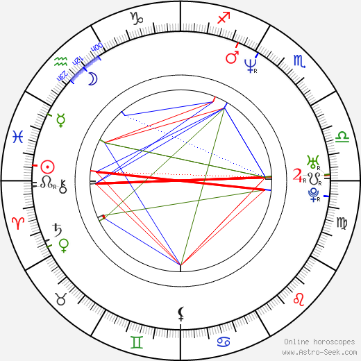 Lisset Barcellos astro natal birth chart, Lisset Barcellos horoscope, astrology