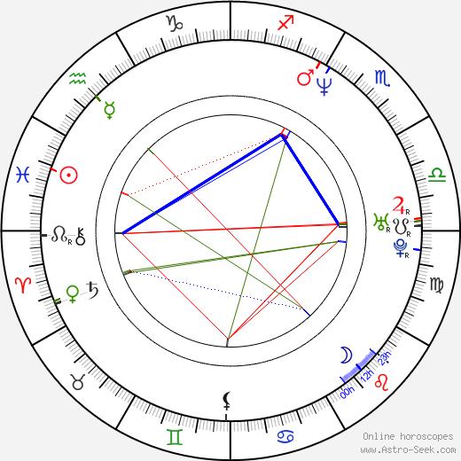 Litefoot tema natale, oroscopo, Litefoot oroscopi gratuiti, astrologia