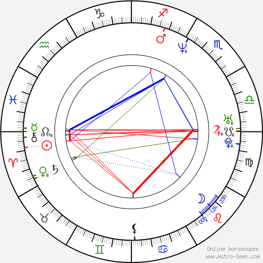 Michal Banach tema natale, oroscopo, Michal Banach oroscopi gratuiti, astrologia