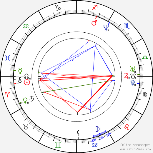 Mickey Hardt birth chart, Mickey Hardt astro natal horoscope, astrology