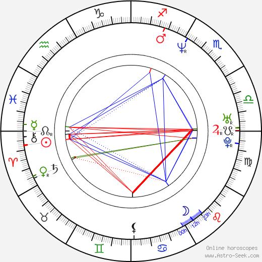Nazan Kirilmis birth chart, Nazan Kirilmis astro natal horoscope, astrology