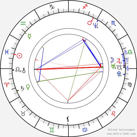 Nicholas Rogers tema natale, oroscopo, Nicholas Rogers oroscopi gratuiti, astrologia