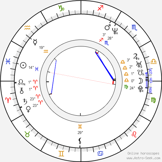 Paul Blackthorne birth chart, biography, wikipedia 2018, 2019