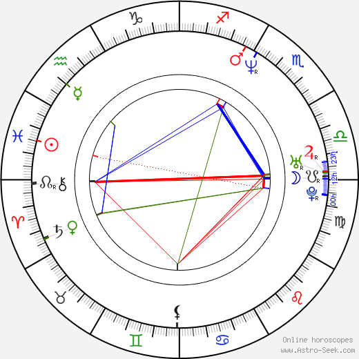 Paul Blackthorne astro natal birth chart, Paul Blackthorne horoscope, astrology
