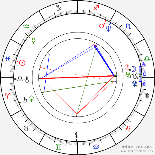 Rolfe Kanefsky astro natal birth chart, Rolfe Kanefsky horoscope, astrology