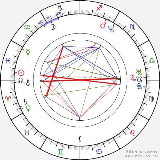 Rossie Harris день рождения гороскоп, Rossie Harris Натальная карта онлайн