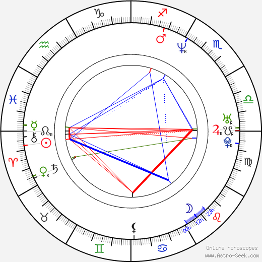 Siena Goines birth chart, Siena Goines astro natal horoscope, astrology