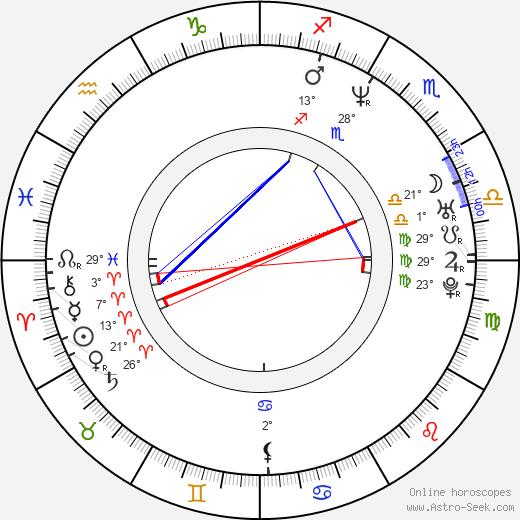Adelaide de Sousa birth chart, biography, wikipedia 2019, 2020