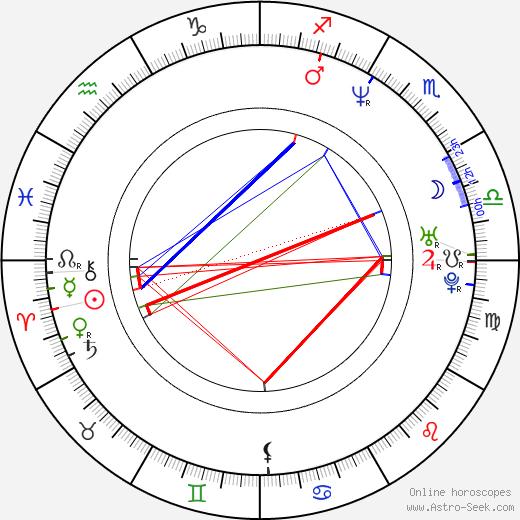 Adelaide de Sousa astro natal birth chart, Adelaide de Sousa horoscope, astrology