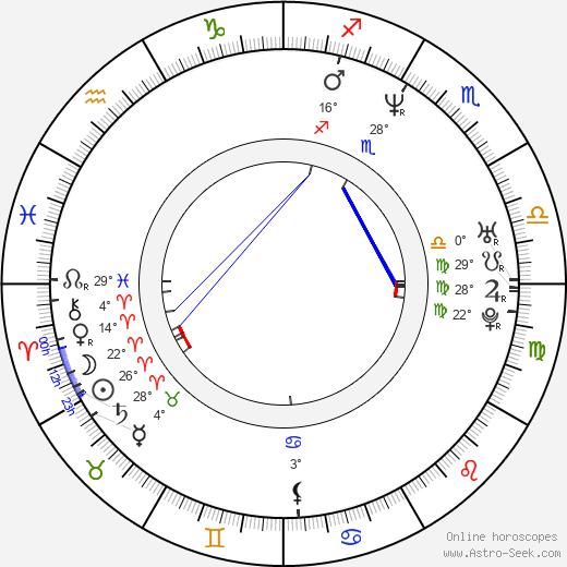 Andrew Flanagan birth chart, biography, wikipedia 2020, 2021