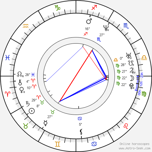 Blake Neely birth chart, biography, wikipedia 2018, 2019