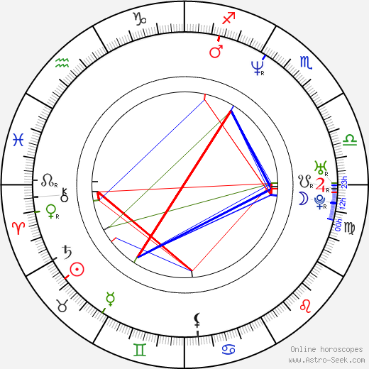 Blake Neely astro natal birth chart, Blake Neely horoscope, astrology