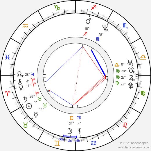 Bryan Norton birth chart, biography, wikipedia 2019, 2020