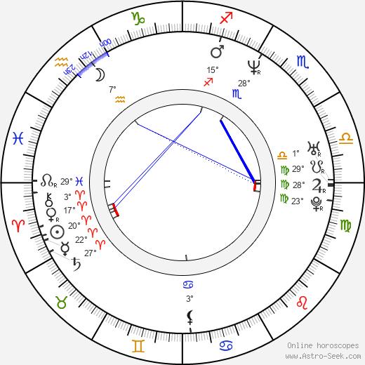 Danny Comden birth chart, biography, wikipedia 2020, 2021