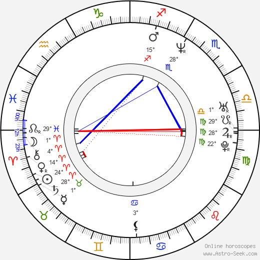 DJ Pooh birth chart, biography, wikipedia 2019, 2020