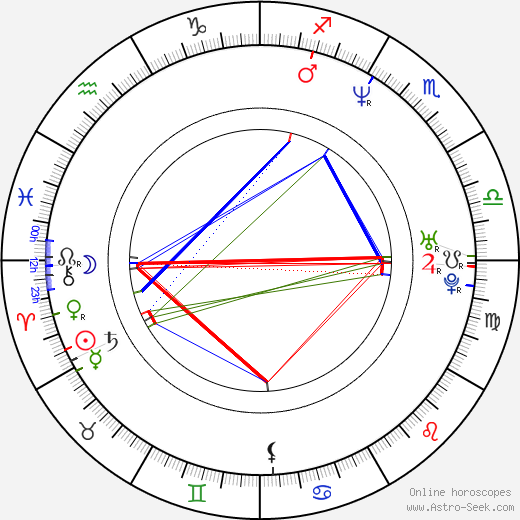 DJ Pooh birth chart, DJ Pooh astro natal horoscope, astrology