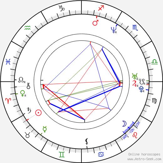 Donald Whiteside день рождения гороскоп, Donald Whiteside Натальная карта онлайн