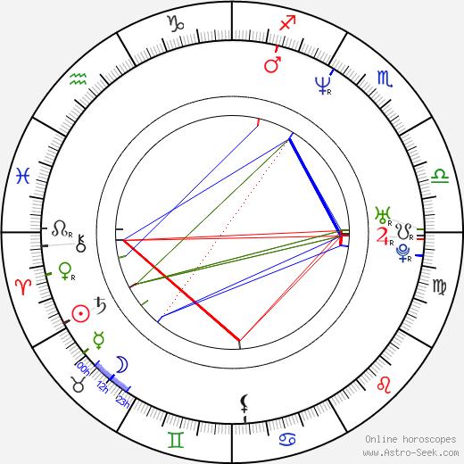 Emma Rabbe tema natale, oroscopo, Emma Rabbe oroscopi gratuiti, astrologia