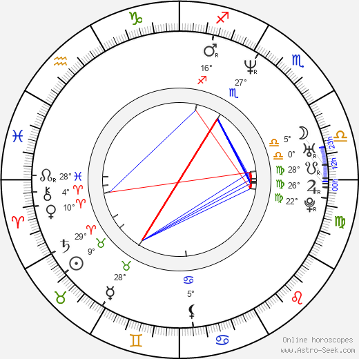 Fredy Villarreal birth chart, biography, wikipedia 2020, 2021