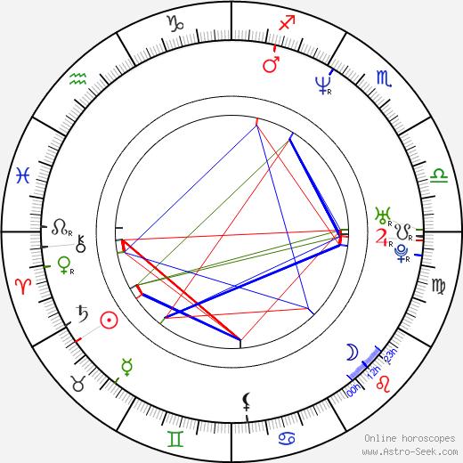 Gina Torres tema natale, oroscopo, Gina Torres oroscopi gratuiti, astrologia