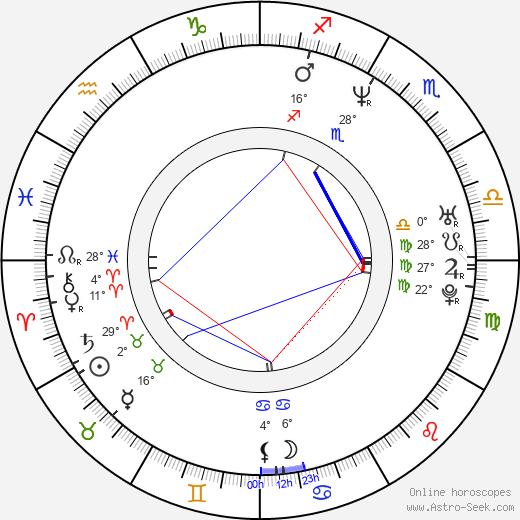 Ina Rudolph birth chart, biography, wikipedia 2019, 2020
