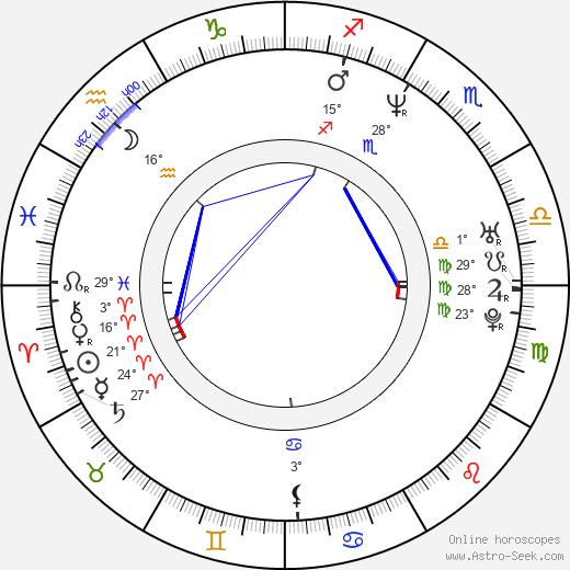 Jesse Campbell birth chart, biography, wikipedia 2019, 2020