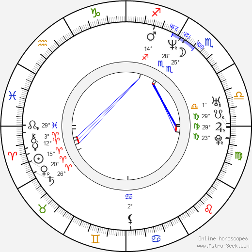 Jon Keeyes birth chart, biography, wikipedia 2019, 2020